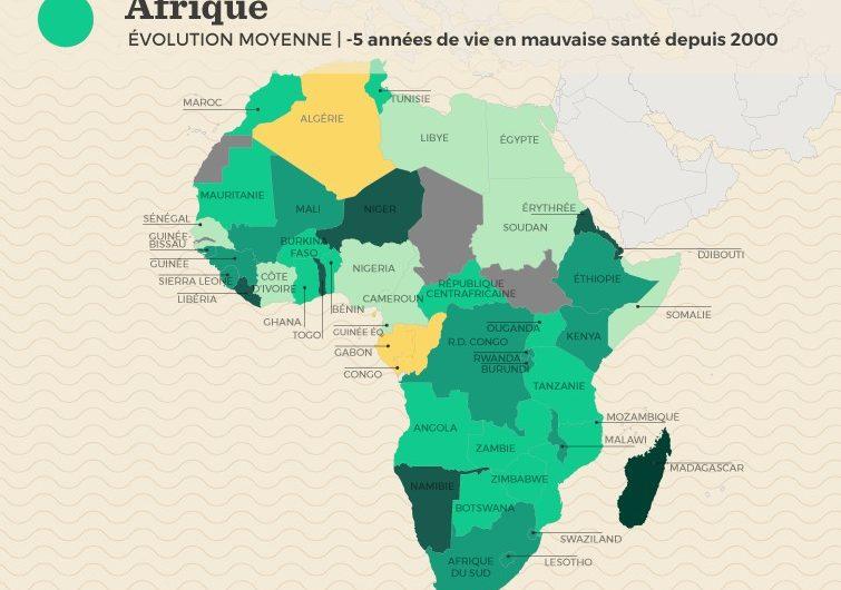 Espérance de vie : On vit plus longtemps au Togo